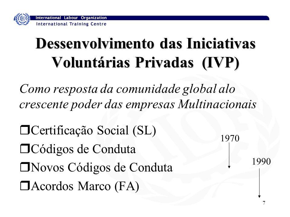7 Dessenvolvimento das Iniciativas Voluntárias Privadas (IVP) Como resposta da comunidade global alo crescente poder das empresas Multinacionais rCertificação Social (SL) rCódigos de Conduta rNovos Códigos de Conduta rAcordos Marco (FA) 1970 1990