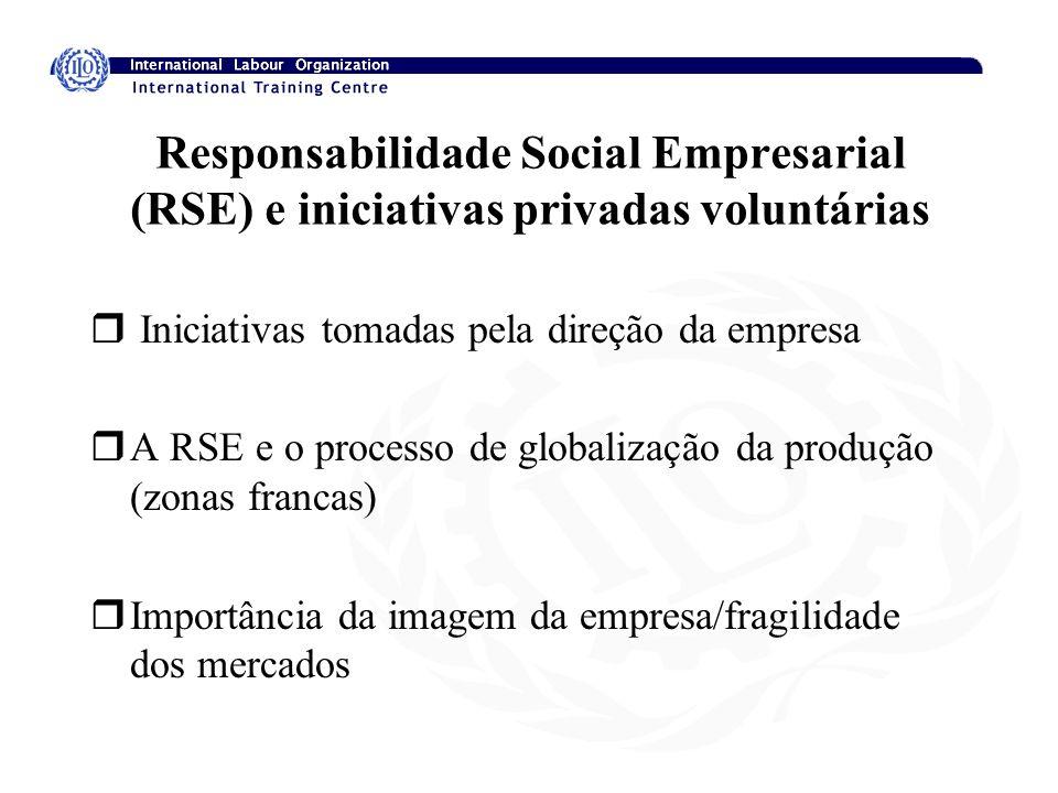 Responsabilidade Social Empresarial (RSE) e iniciativas privadas voluntárias r Iniciativas tomadas pela direção da empresa rA RSE e o processo de glob