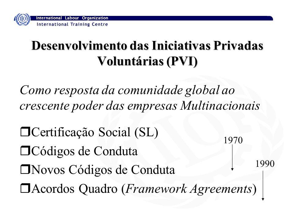 Desenvolvimento das Iniciativas Privadas Voluntárias (PVI) Como resposta da comunidade global ao crescente poder das empresas Multinacionais rCertific