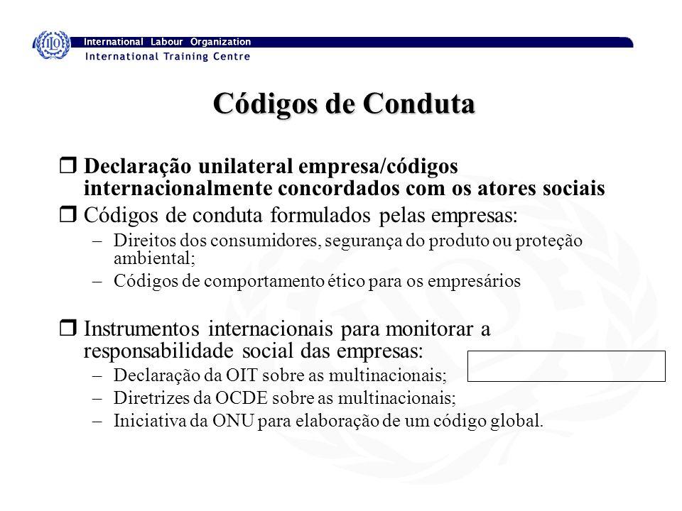 Códigos de Conduta rDeclaração unilateral empresa/códigos internacionalmente concordados com os atores sociais rCódigos de conduta formulados pelas em