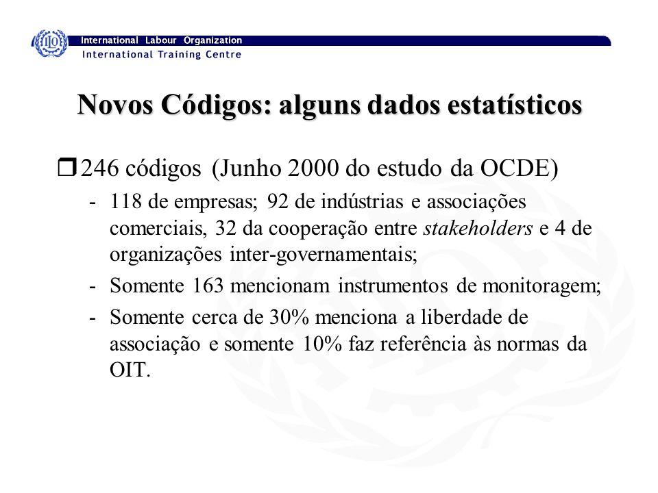 Novos Códigos: alguns dados estatísticos r246 códigos (Junho 2000 do estudo da OCDE) -118 de empresas; 92 de indústrias e associações comerciais, 32 d
