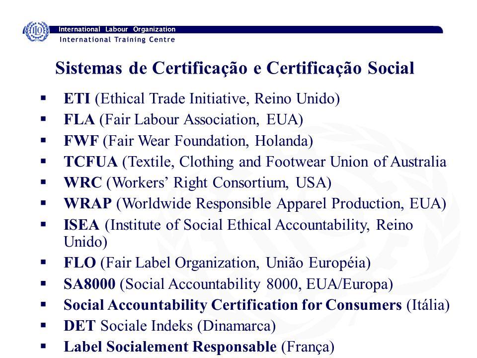 Sistemas de Certificação e Certificação Social ETI (Ethical Trade Initiative, Reino Unido) FLA (Fair Labour Association, EUA) FWF (Fair Wear Foundatio