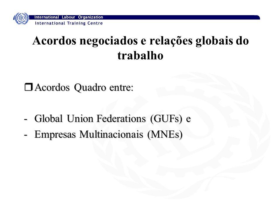 Acordos negociados e relações globais do trabalho rAcordos Quadro entre: -Global Union Federations (GUFs) e -Empresas Multinacionais (MNEs)