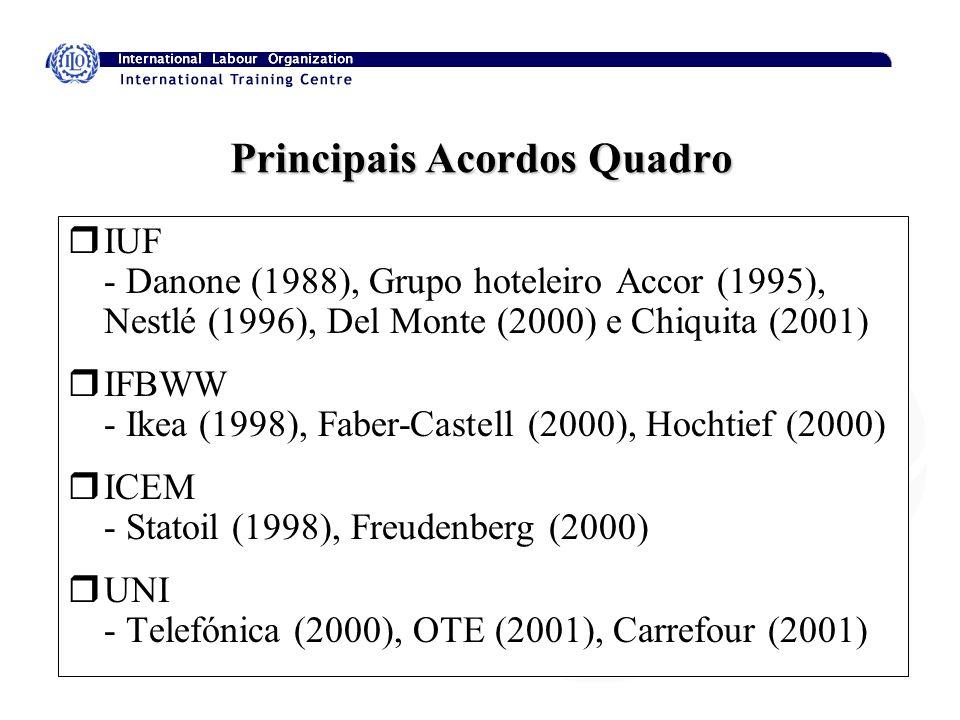 Principais Acordos Quadro rIUF - Danone (1988), Grupo hoteleiro Accor (1995), Nestlé (1996), Del Monte (2000) e Chiquita (2001) rIFBWW - Ikea (1998),