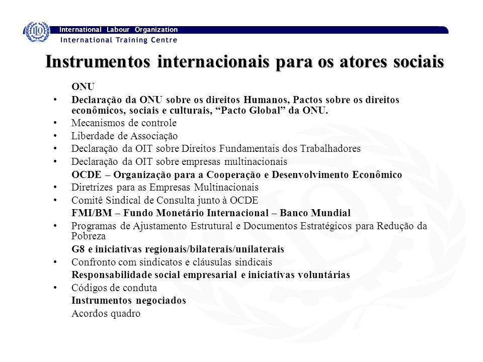 Instrumentos internacionais para os atores sociais ONU Declaração da ONU sobre os direitos Humanos, Pactos sobre os direitos econômicos, sociais e cul