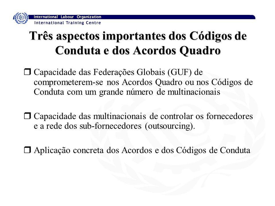 Três aspectos importantes dos Códigos de Conduta e dos Acordos Quadro rCapacidade das Federações Globais (GUF) de comprometerem-se nos Acordos Quadro