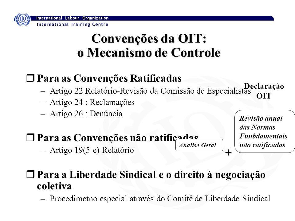 Convenções da OIT: o Mecanismo de Controle rPara as Convenções Ratificadas –Artigo 22 Relatório-Revisão da Comissão de Especialistas –Artigo 24 : Recl