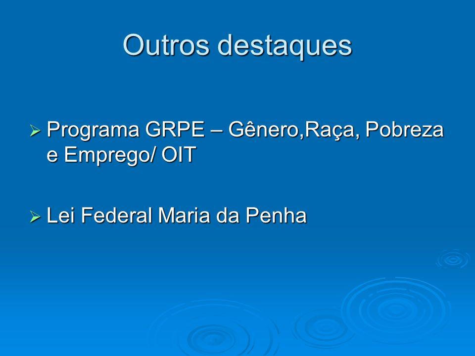 Outros destaques Programa GRPE – Gênero,Raça, Pobreza e Emprego/ OIT Programa GRPE – Gênero,Raça, Pobreza e Emprego/ OIT Lei Federal Maria da Penha Le