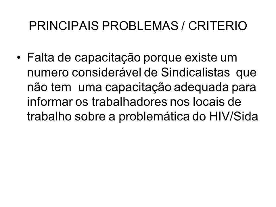 PRINCIPAIS PROBLEMAS / CRITERIO Falta de capacitação porque existe um numero considerável de Sindicalistas que não tem uma capacitação adequada para informar os trabalhadores nos locais de trabalho sobre a problemática do HIV/Sida