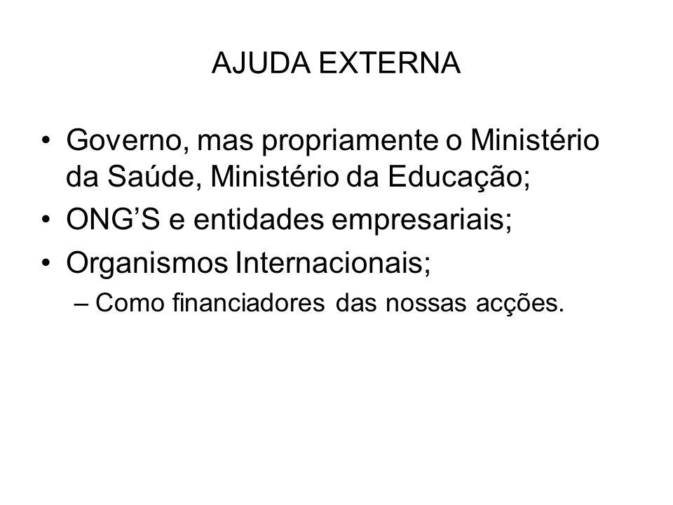 AJUDA EXTERNA Governo, mas propriamente o Ministério da Saúde, Ministério da Educação; ONGS e entidades empresariais; Organismos Internacionais; –Como financiadores das nossas acções.