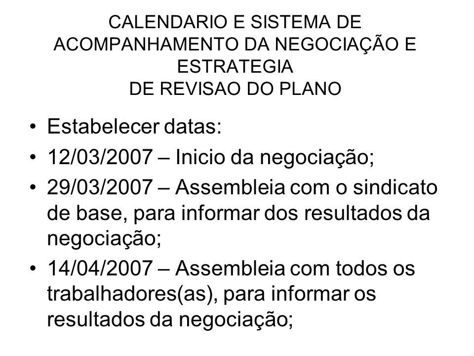 CALENDARIO E SISTEMA DE ACOMPANHAMENTO DA NEGOCIAÇÃO E ESTRATEGIA DE REVISAO DO PLANO Estabelecer datas: 12/03/2007 – Inicio da negociação; 29/03/2007 – Assembleia com o sindicato de base, para informar dos resultados da negociação; 14/04/2007 – Assembleia com todos os trabalhadores(as), para informar os resultados da negociação;