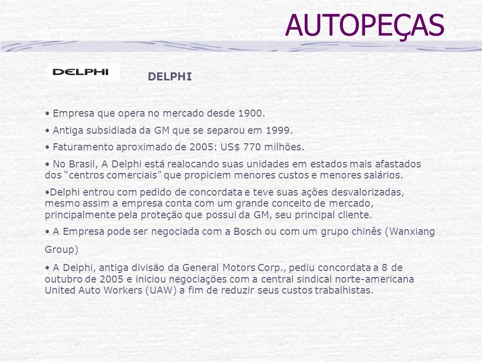 DELPHI Empresa que opera no mercado desde 1900. Antiga subsidiada da GM que se separou em 1999. Faturamento aproximado de 2005: US$ 770 milhões. No Br