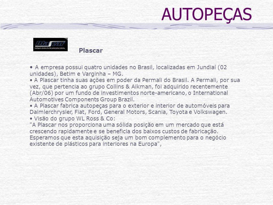 Plascar A empresa possui quatro unidades no Brasil, localizadas em Jundiaí (02 unidades), Betim e Varginha – MG. A Plascar tinha suas ações em poder d