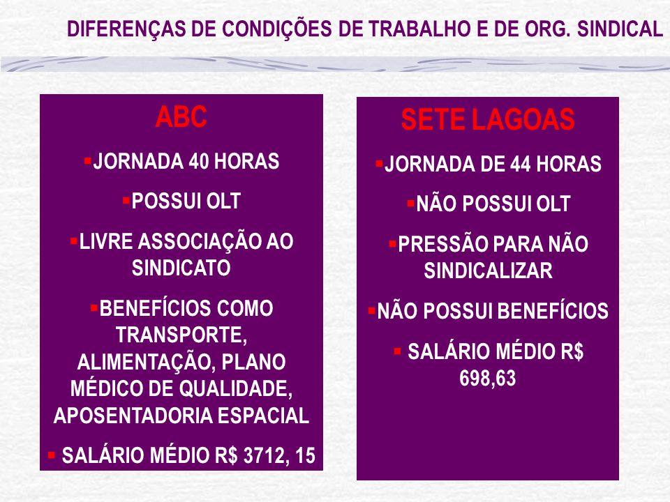 ABC JORNADA 40 HORAS POSSUI OLT LIVRE ASSOCIAÇÃO AO SINDICATO BENEFÍCIOS COMO TRANSPORTE, ALIMENTAÇÃO, PLANO MÉDICO DE QUALIDADE, APOSENTADORIA ESPACI