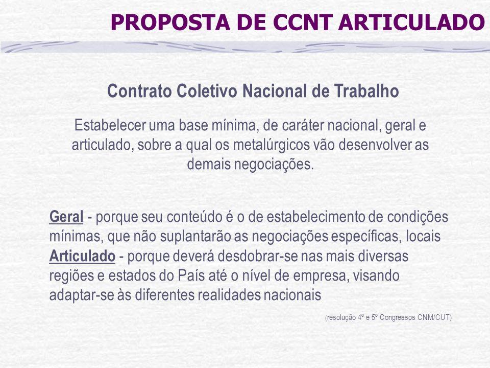 PROPOSTA DE CCNT ARTICULADO Contrato Coletivo Nacional de Trabalho Estabelecer uma base mínima, de caráter nacional, geral e articulado, sobre a qual