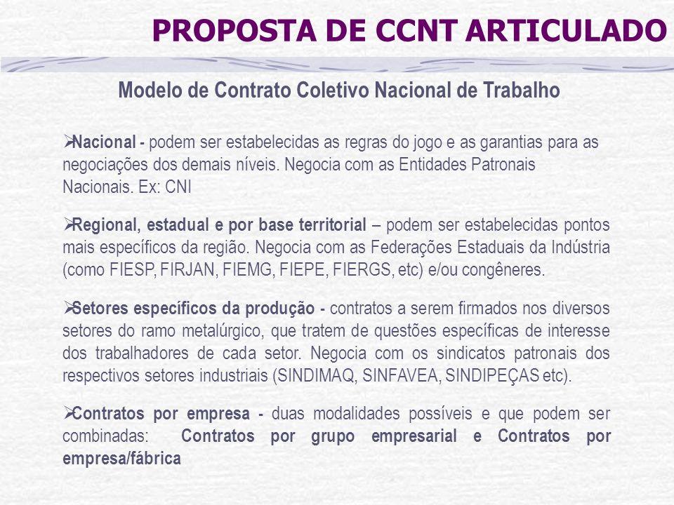 Modelo de Contrato Coletivo Nacional de Trabalho Nacional - podem ser estabelecidas as regras do jogo e as garantias para as negociações dos demais ní
