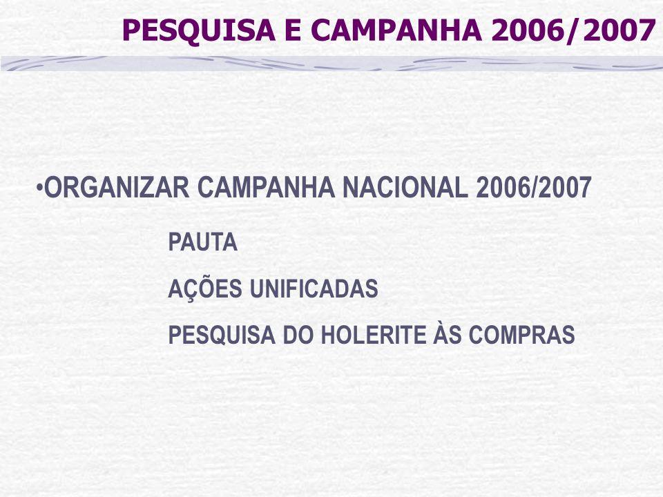 PESQUISA E CAMPANHA 2006/2007 ORGANIZAR CAMPANHA NACIONAL 2006/2007 PAUTA AÇÕES UNIFICADAS PESQUISA DO HOLERITE ÀS COMPRAS