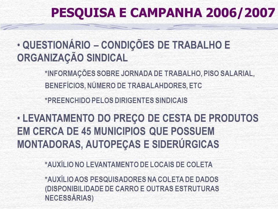 PESQUISA E CAMPANHA 2006/2007 QUESTIONÁRIO – CONDIÇÕES DE TRABALHO E ORGANIZAÇÃO SINDICAL *INFORMAÇÕES SOBRE JORNADA DE TRABALHO, PISO SALARIAL, BENEF