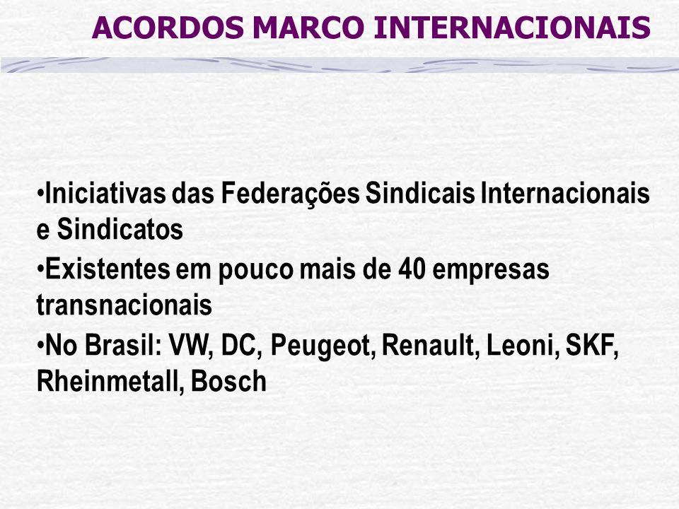 ACORDOS MARCO INTERNACIONAIS Iniciativas das Federações Sindicais Internacionais e Sindicatos Existentes em pouco mais de 40 empresas transnacionais N