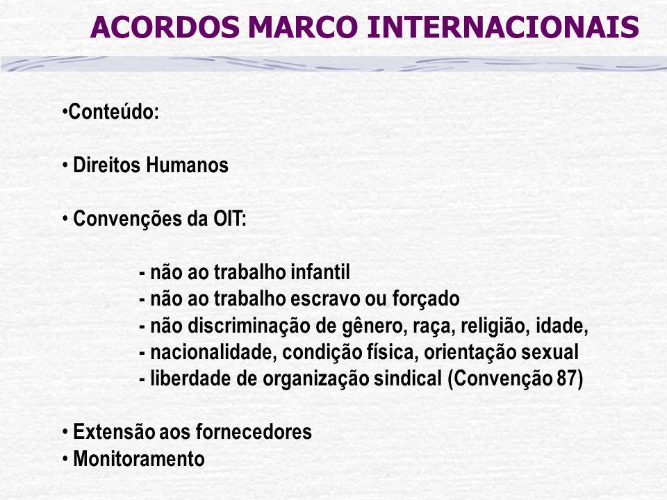 ACORDOS MARCO INTERNACIONAIS Conteúdo: Direitos Humanos Convenções da OIT: - não ao trabalho infantil - não ao trabalho escravo ou forçado - não discr