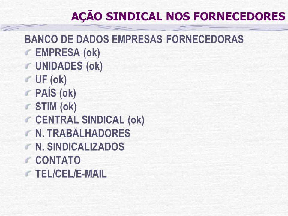 AÇÃO SINDICAL NOS FORNECEDORES BANCO DE DADOS EMPRESAS FORNECEDORAS EMPRESA (ok) UNIDADES (ok) UF (ok) PAÍS (ok) STIM (ok) CENTRAL SINDICAL (ok) N. TR