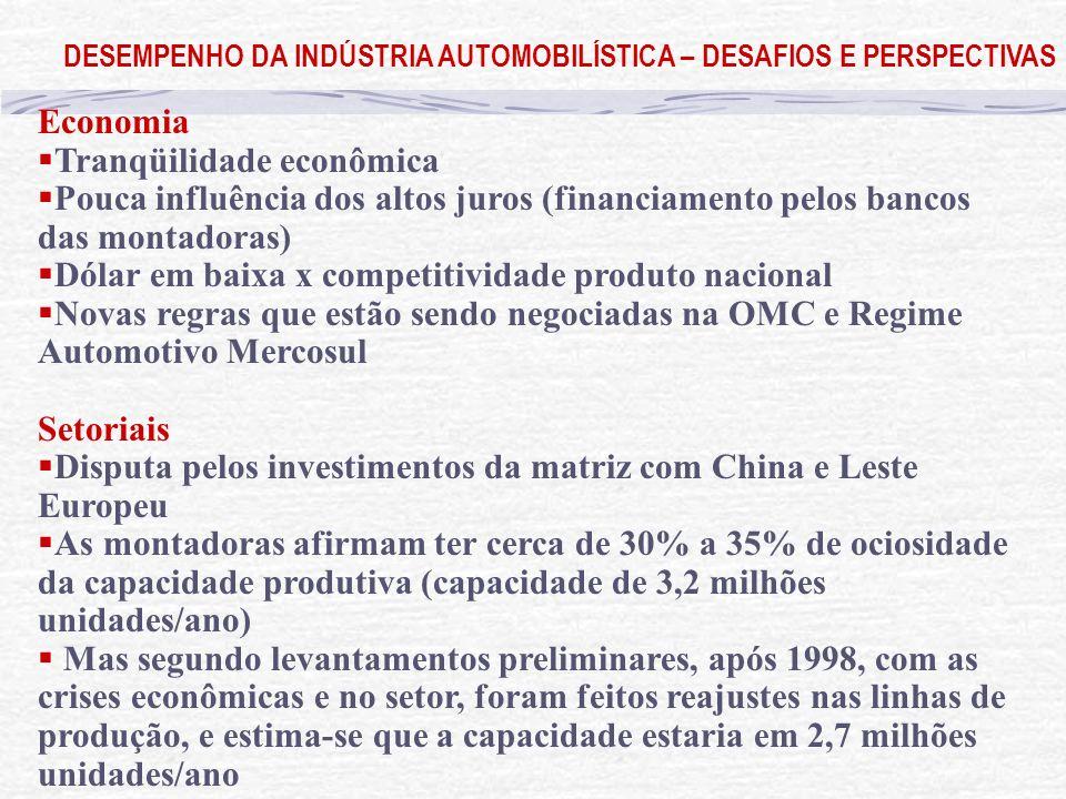 DESEMPENHO DA INDÚSTRIA AUTOMOBILÍSTICA – DESAFIOS E PERSPECTIVAS Economia Tranqüilidade econômica Pouca influência dos altos juros (financiamento pel