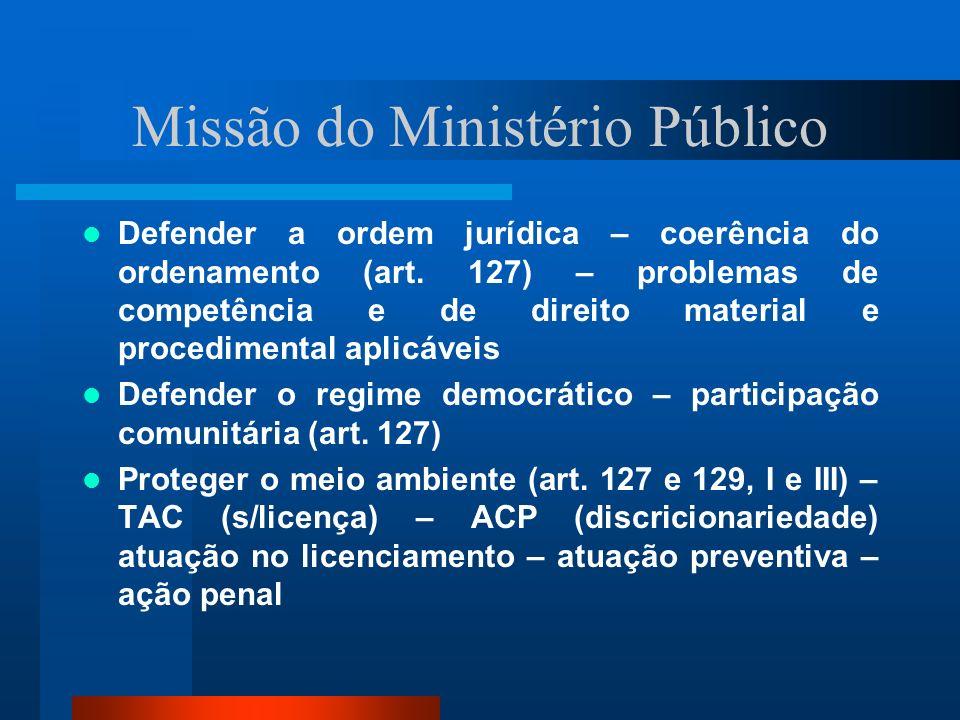 Missão do Ministério Público Defender a ordem jurídica – coerência do ordenamento (art. 127) – problemas de competência e de direito material e proced