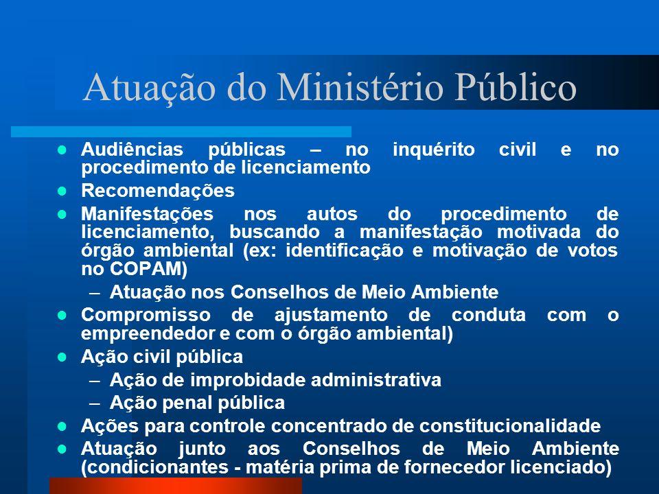 Atuação do Ministério Público Audiências públicas – no inquérito civil e no procedimento de licenciamento Recomendações Manifestações nos autos do pro