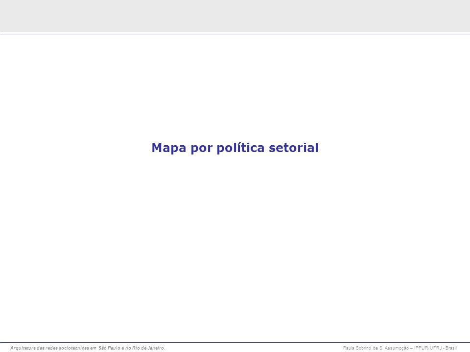 Arquitetura das redes sociotecnicas em São Paulo e no Rio de Janeiro. Paula Sobrino de S. Assumpção – IPPUR/UFRJ - Brasil Mapa por política setorial