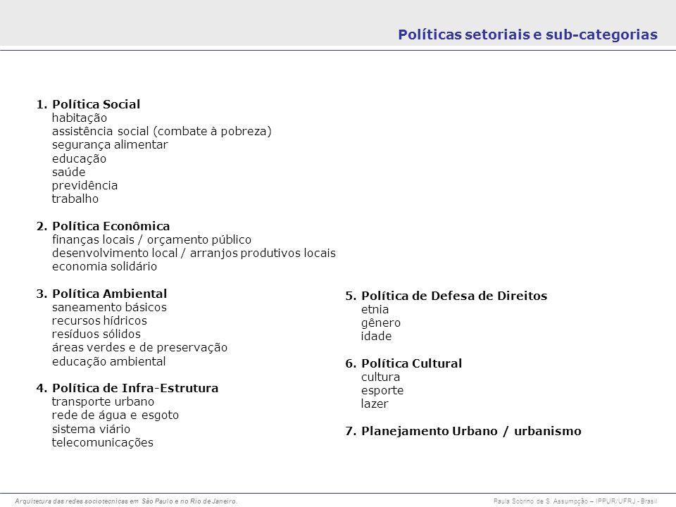 Arquitetura das redes sociotecnicas em São Paulo e no Rio de Janeiro. Paula Sobrino de S. Assumpção – IPPUR/UFRJ - Brasil 1. Política Social habitação