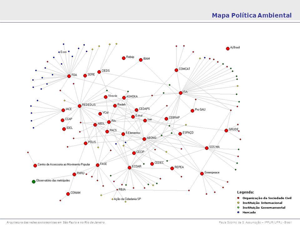 Arquitetura das redes sociotecnicas em São Paulo e no Rio de Janeiro. Paula Sobrino de S. Assumpção – IPPUR/UFRJ - Brasil Mapa Política Ambiental