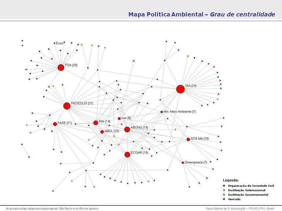 Arquitetura das redes sociotecnicas em São Paulo e no Rio de Janeiro. Paula Sobrino de S. Assumpção – IPPUR/UFRJ - Brasil Arquitetura das redes sociot
