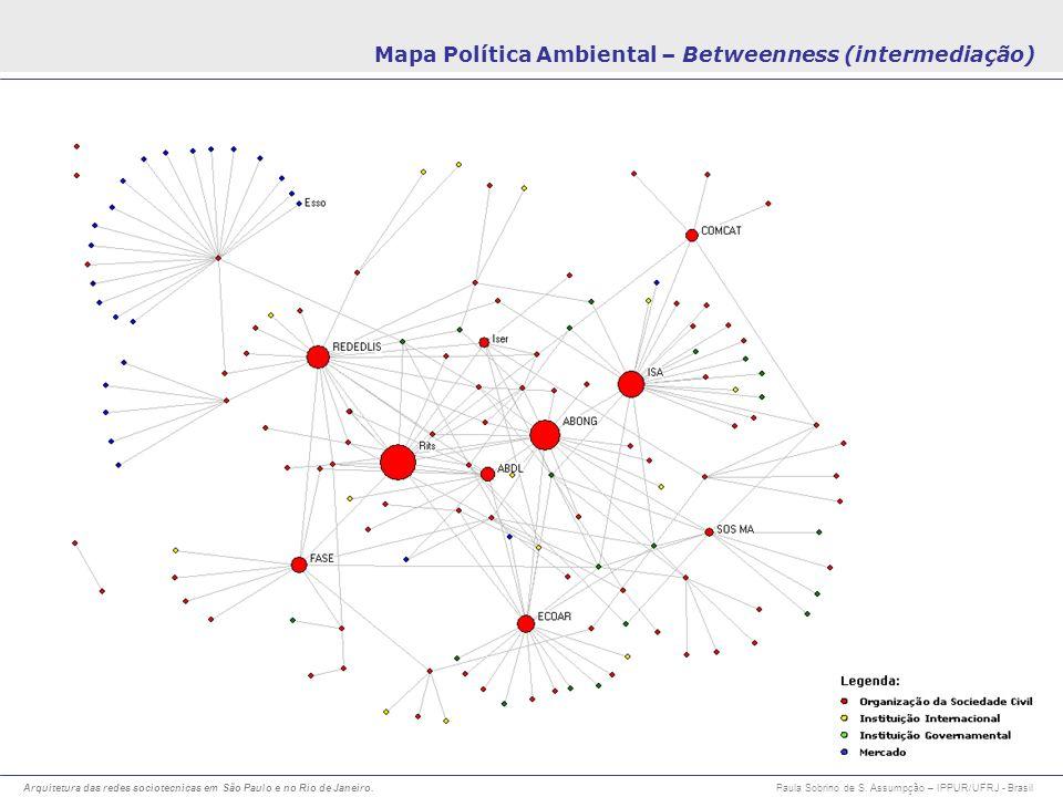 Arquitetura das redes sociotecnicas em São Paulo e no Rio de Janeiro. Paula Sobrino de S. Assumpção – IPPUR/UFRJ - Brasil Mapa Política Ambiental – Be