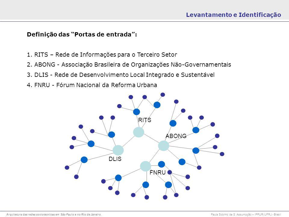 Arquitetura das redes sociotecnicas em São Paulo e no Rio de Janeiro. Paula Sobrino de S. Assumpção – IPPUR/UFRJ - Brasil Definição das Portas de entr