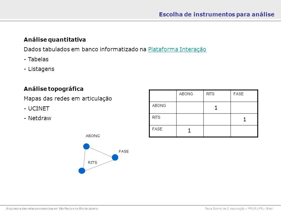Arquitetura das redes sociotecnicas em São Paulo e no Rio de Janeiro. Paula Sobrino de S. Assumpção – IPPUR/UFRJ - Brasil Análise quantitativa Dados t