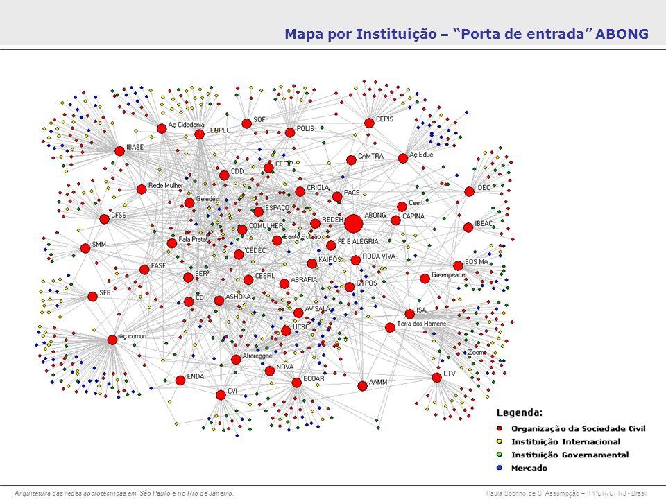 Arquitetura das redes sociotecnicas em São Paulo e no Rio de Janeiro. Paula Sobrino de S. Assumpção – IPPUR/UFRJ - Brasil Mapa por Instituição – Porta