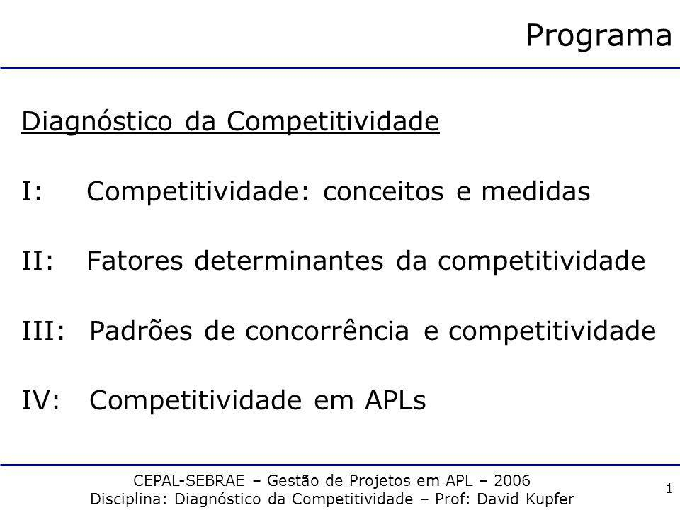 CEPAL-SEBRAE – Gestão de Projetos em APL – 2006 Disciplina: Diagnóstico da Competitividade – Prof: David Kupfer 0 COMPETITIVIDADE E DESENVOLVIMENTO CO
