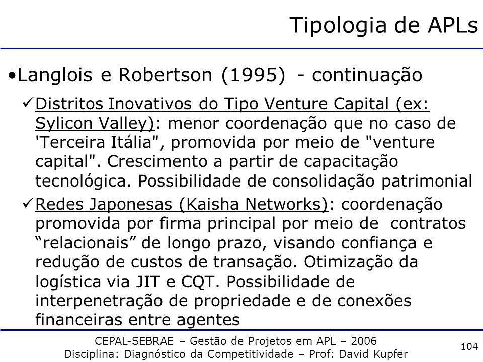 CEPAL-SEBRAE – Gestão de Projetos em APL – 2006 Disciplina: Diagnóstico da Competitividade – Prof: David Kupfer 103 Tipologia de APLs Langlois e Rober