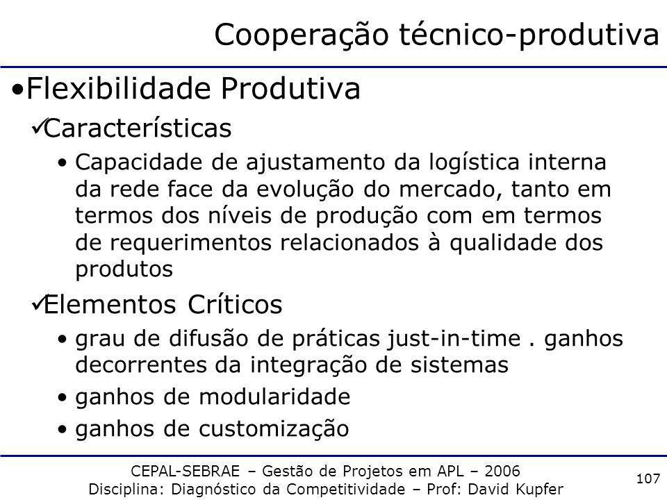 CEPAL-SEBRAE – Gestão de Projetos em APL – 2006 Disciplina: Diagnóstico da Competitividade – Prof: David Kupfer 106 Cooperação técnico-produtiva Efici
