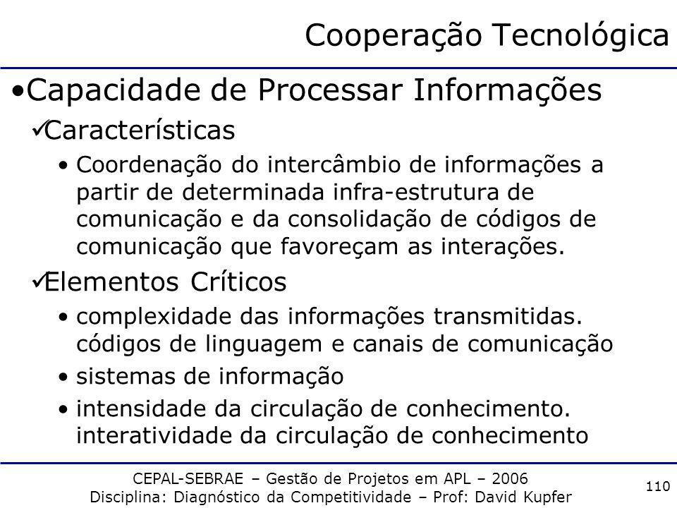 CEPAL-SEBRAE – Gestão de Projetos em APL – 2006 Disciplina: Diagnóstico da Competitividade – Prof: David Kupfer 109 Coordenação Inter-Organizacional F