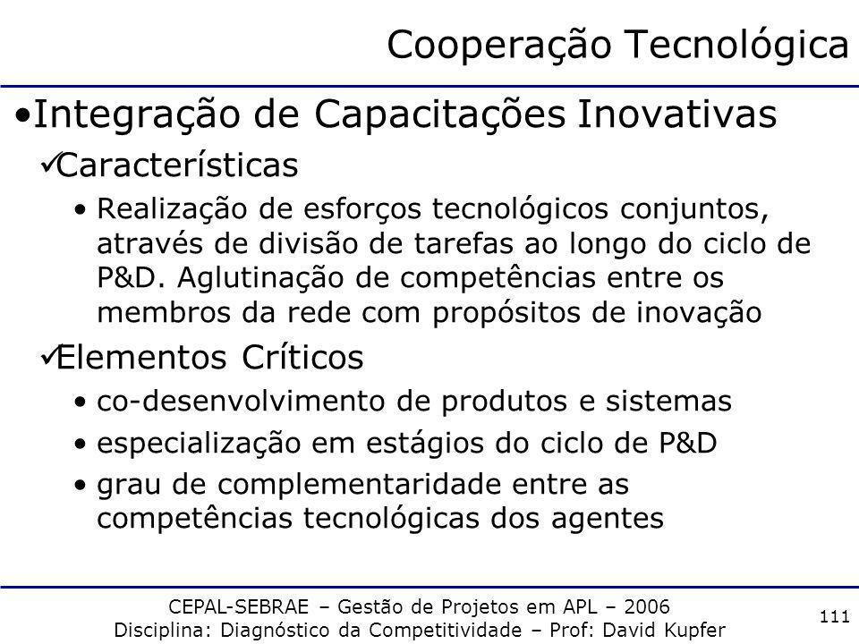 CEPAL-SEBRAE – Gestão de Projetos em APL – 2006 Disciplina: Diagnóstico da Competitividade – Prof: David Kupfer 110 Cooperação Tecnológica Capacidade