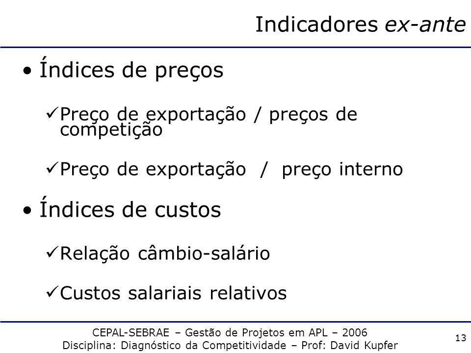 CEPAL-SEBRAE – Gestão de Projetos em APL – 2006 Disciplina: Diagnóstico da Competitividade – Prof: David Kupfer 12 Indicadores Ex-post Market-share Pa
