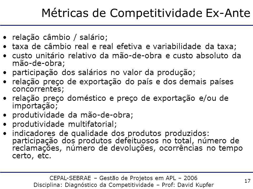 CEPAL-SEBRAE – Gestão de Projetos em APL – 2006 Disciplina: Diagnóstico da Competitividade – Prof: David Kupfer 16 Métricas de Competitividade Ex-Post