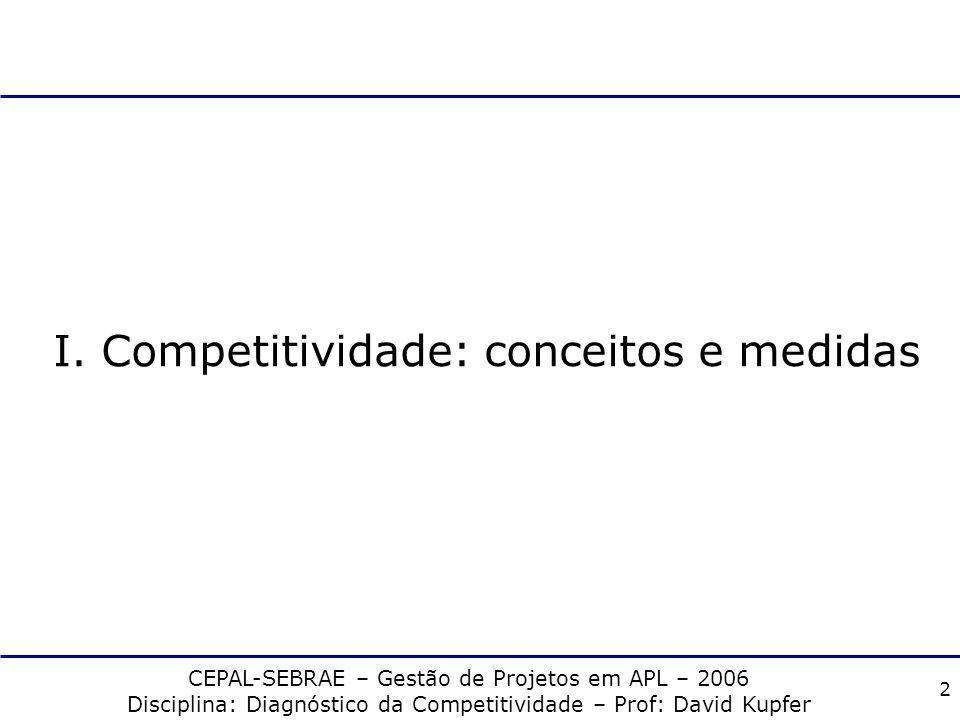 CEPAL-SEBRAE – Gestão de Projetos em APL – 2006 Disciplina: Diagnóstico da Competitividade – Prof: David Kupfer 1 Programa Diagnóstico da Competitivid