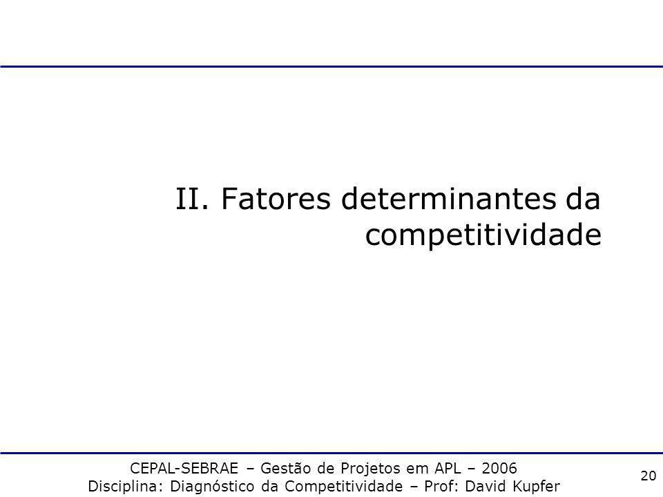 CEPAL-SEBRAE – Gestão de Projetos em APL – 2006 Disciplina: Diagnóstico da Competitividade – Prof: David Kupfer 19 Métricas de Competitividade