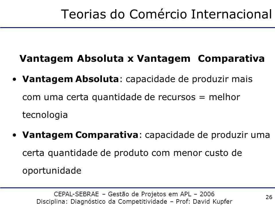 CEPAL-SEBRAE – Gestão de Projetos em APL – 2006 Disciplina: Diagnóstico da Competitividade – Prof: David Kupfer 25 Determinantes da Competitividade En