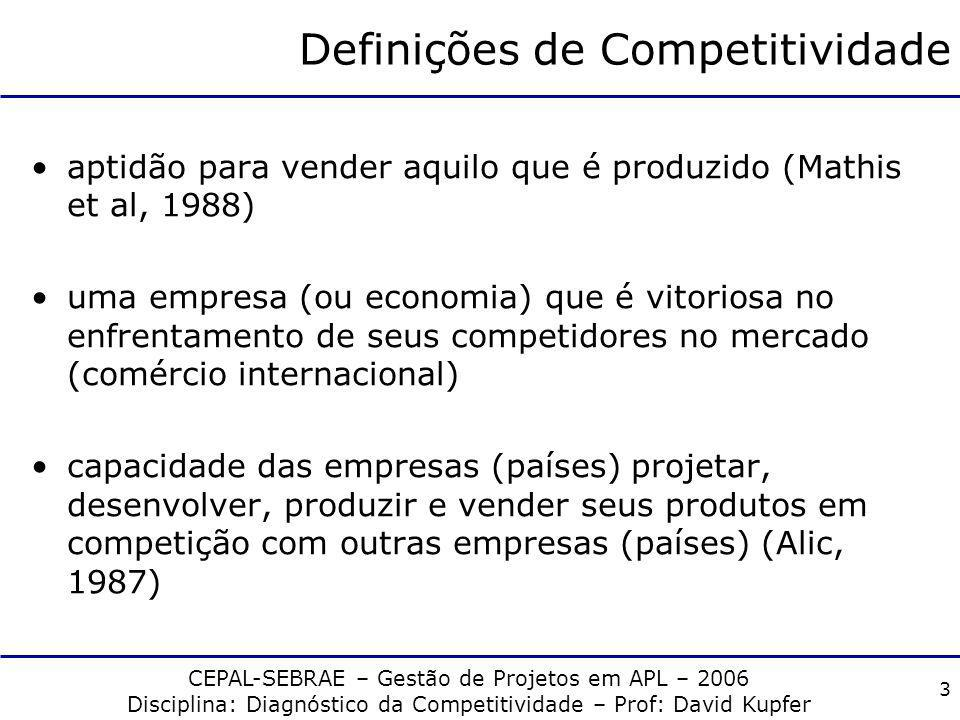 CEPAL-SEBRAE – Gestão de Projetos em APL – 2006 Disciplina: Diagnóstico da Competitividade – Prof: David Kupfer 2 I. Competitividade: conceitos e medi