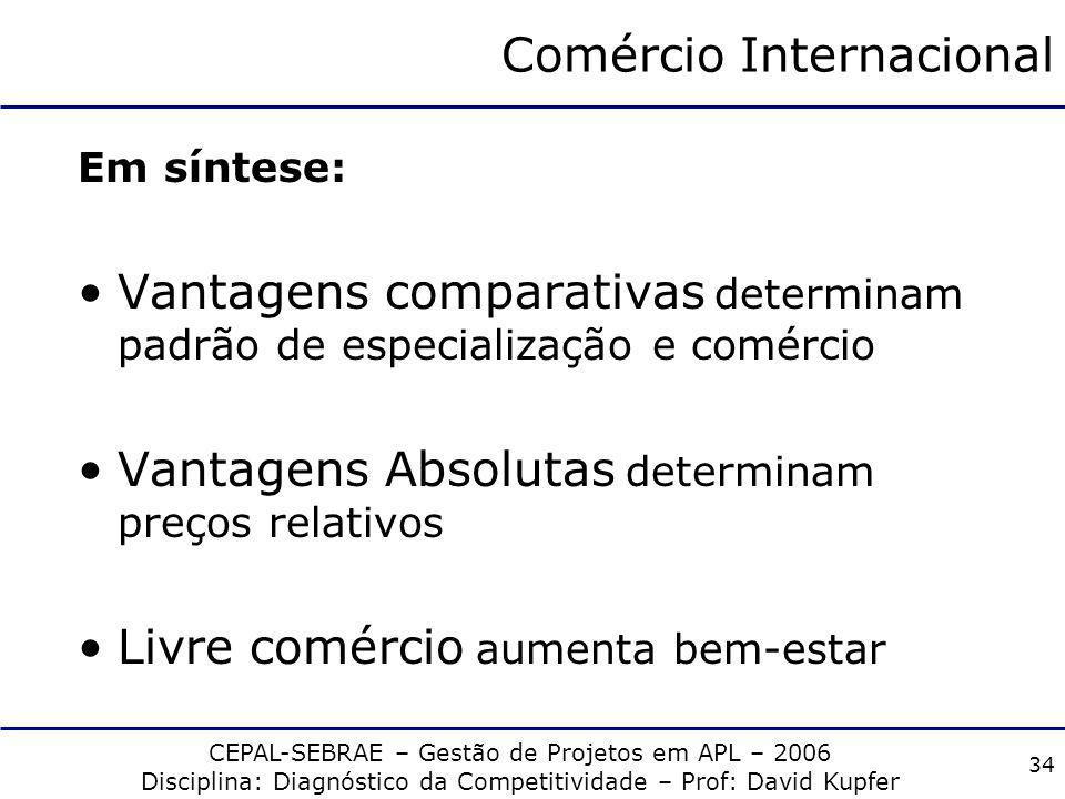 CEPAL-SEBRAE – Gestão de Projetos em APL – 2006 Disciplina: Diagnóstico da Competitividade – Prof: David Kupfer 33 Comércio Internacional Modelo Hecks