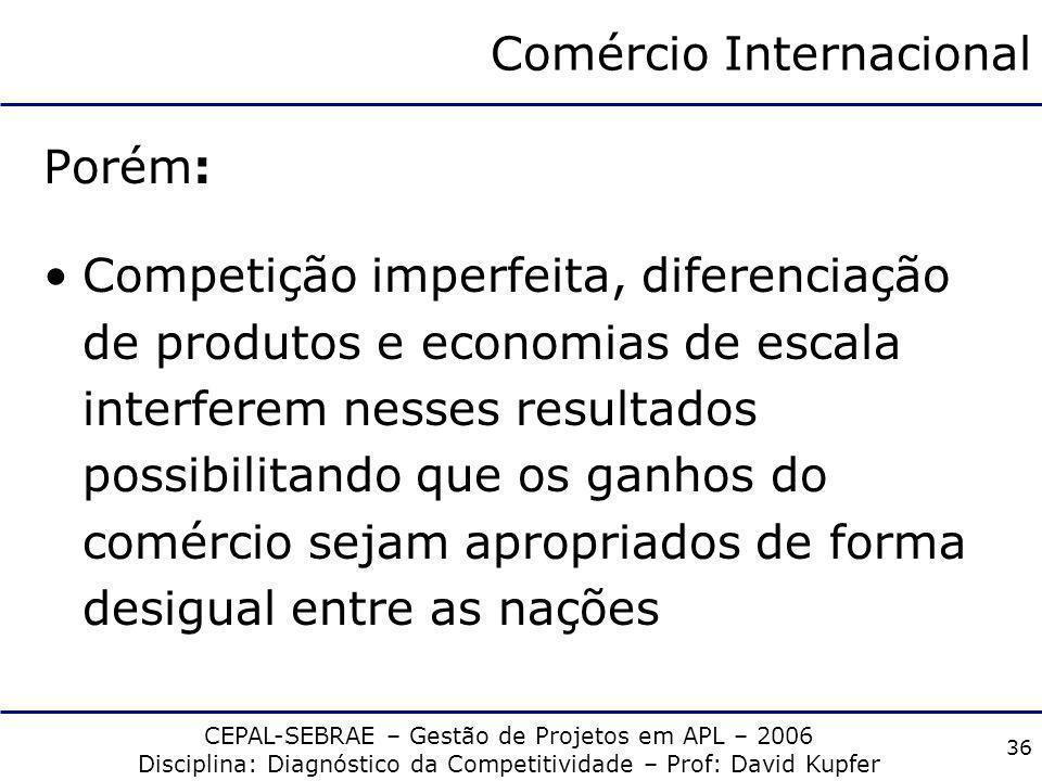 CEPAL-SEBRAE – Gestão de Projetos em APL – 2006 Disciplina: Diagnóstico da Competitividade – Prof: David Kupfer 35 Comércio Internacional Fatores Natu