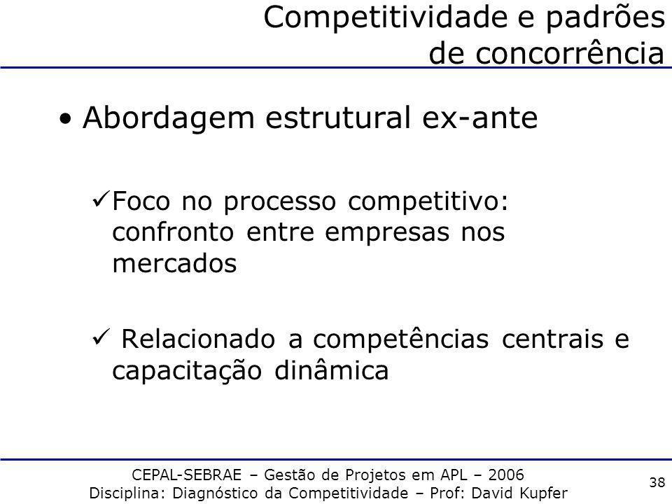 CEPAL-SEBRAE – Gestão de Projetos em APL – 2006 Disciplina: Diagnóstico da Competitividade – Prof: David Kupfer 37 Competitividade Atenção: Vantagem c